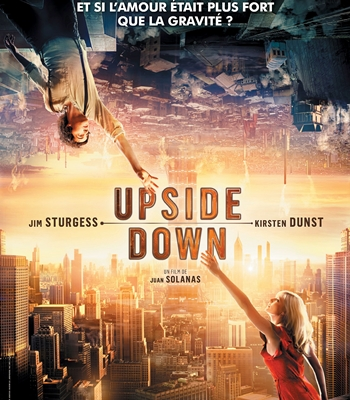 7-upside-down-kristen-dunst-optimisation-google-image-wordpress
