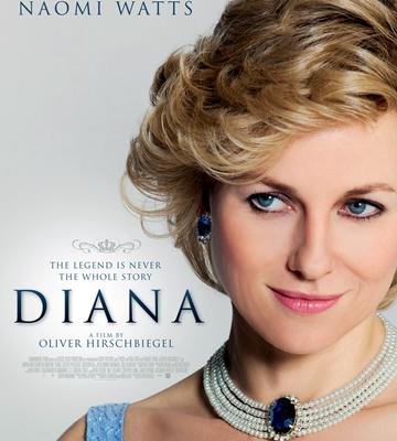 7-diana-Naomi-Watts-optimisation-google-image-wordpress